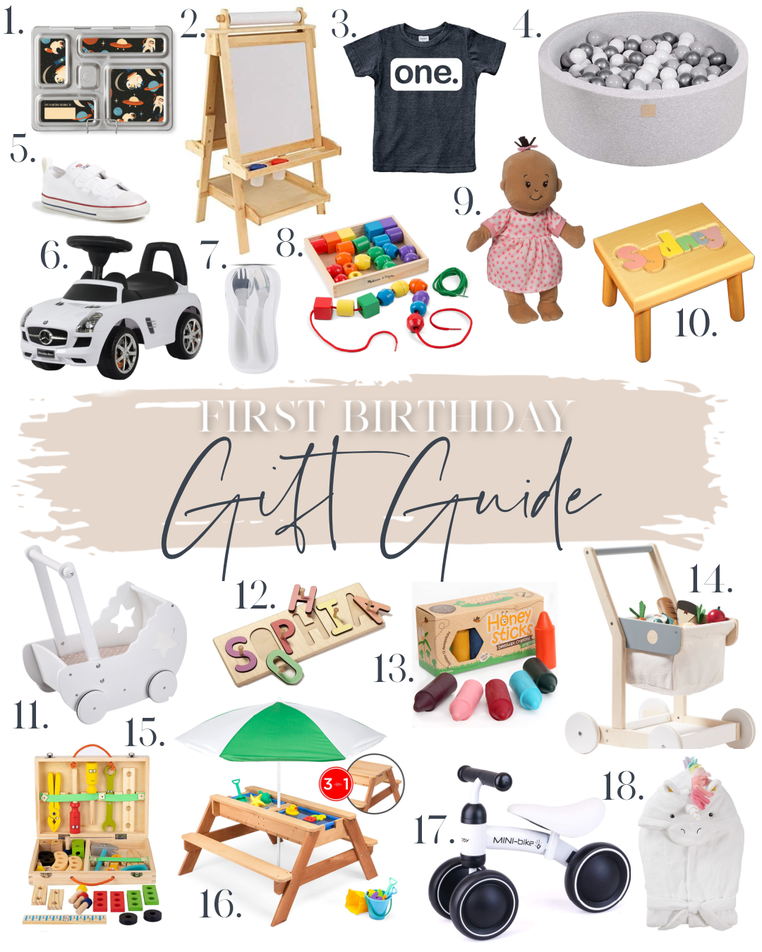 1st Birthday Gift Guide Boy Or Girl Toddler Gift Ideas 2020 Dimitra Weiss